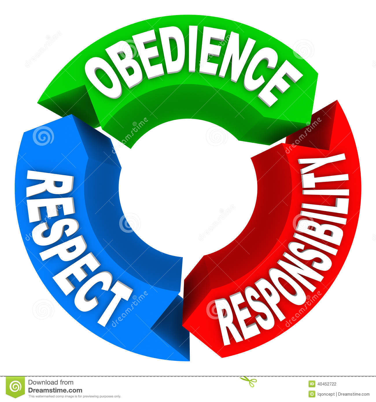 Obe Nce Respect Responsibility Words Honor Authority