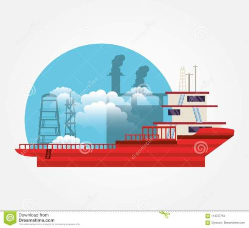 small resolution of oil industry with ship freighter