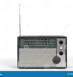 old portable radio [ 1300 x 957 Pixel ]