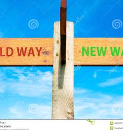 old way and new way signs life change conceptual image [ 1300 x 940 Pixel ]