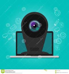online camera webcam security surveillance internet computer laptop [ 1300 x 1390 Pixel ]