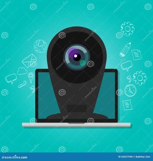 small resolution of online camera webcam security surveillance internet computer laptop