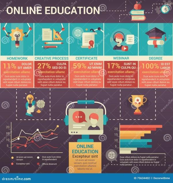 Online-utbildning - Modern Plan Designaffischmall Vektor