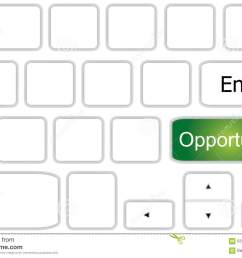 diagram of computer keyboard with opportunity on green key under enter with white background  [ 1300 x 957 Pixel ]