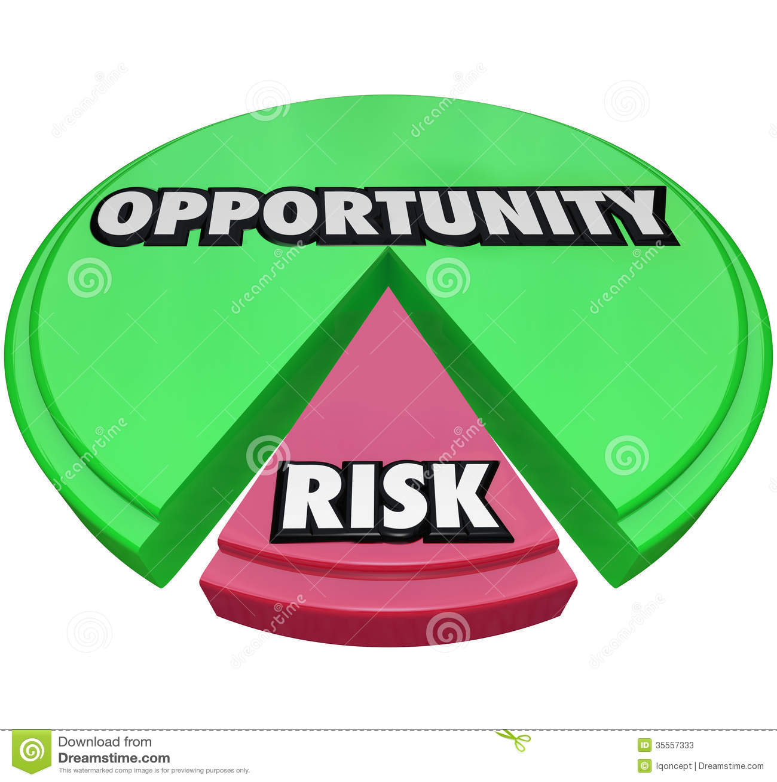 hight resolution of opportunity vs risk pie chart managing danger