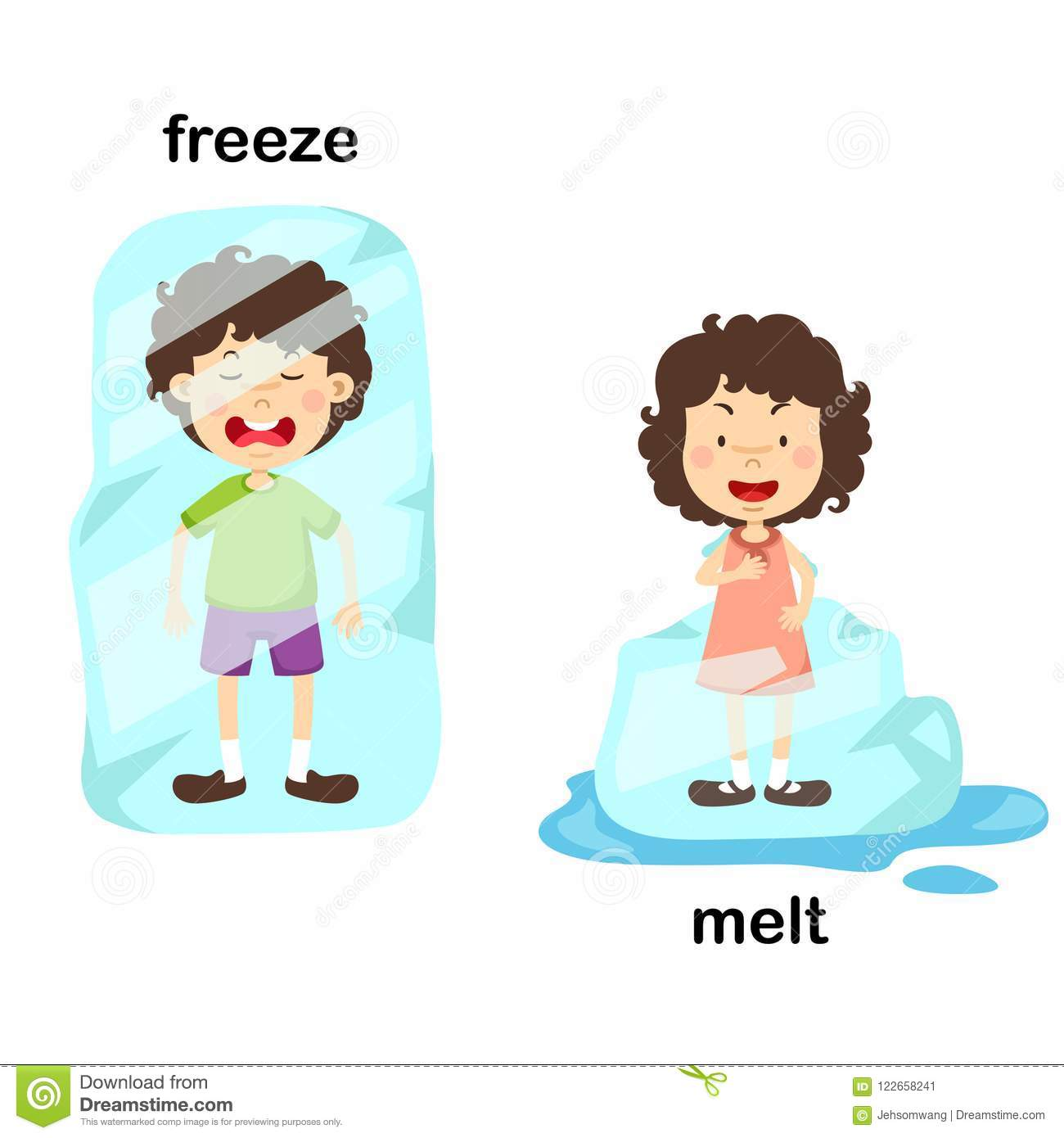 Opposite Freeze And Melt Stock Vector Illustration Of