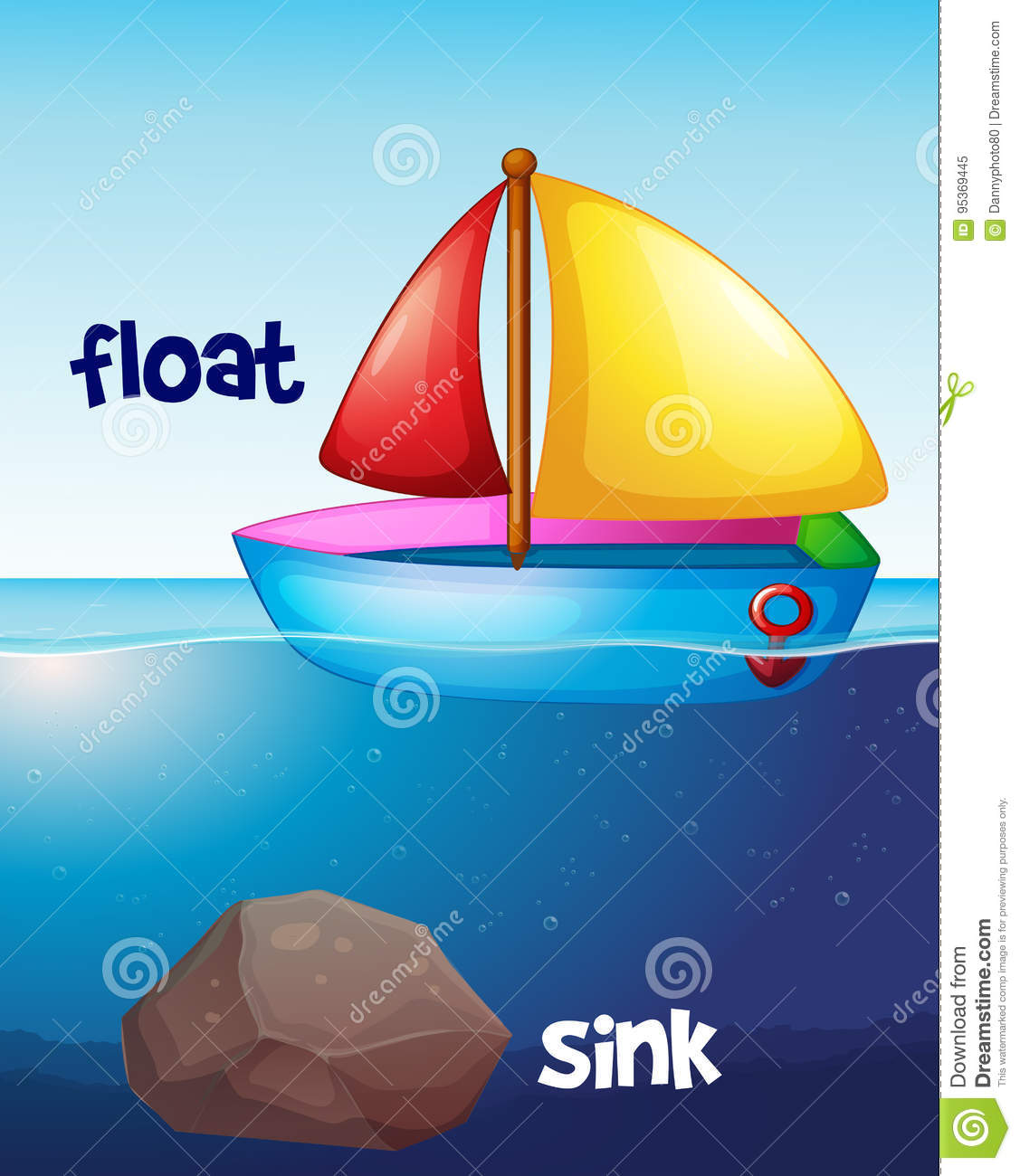Opposite Words For Float And Sink Stock Vector