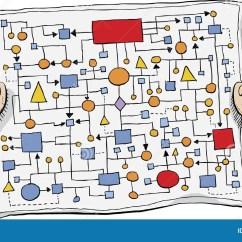 Confusing Process Flow Diagram 240v Electric Baseboard Heat Wiring Organigrama Complicado Ilustración Del Vector
