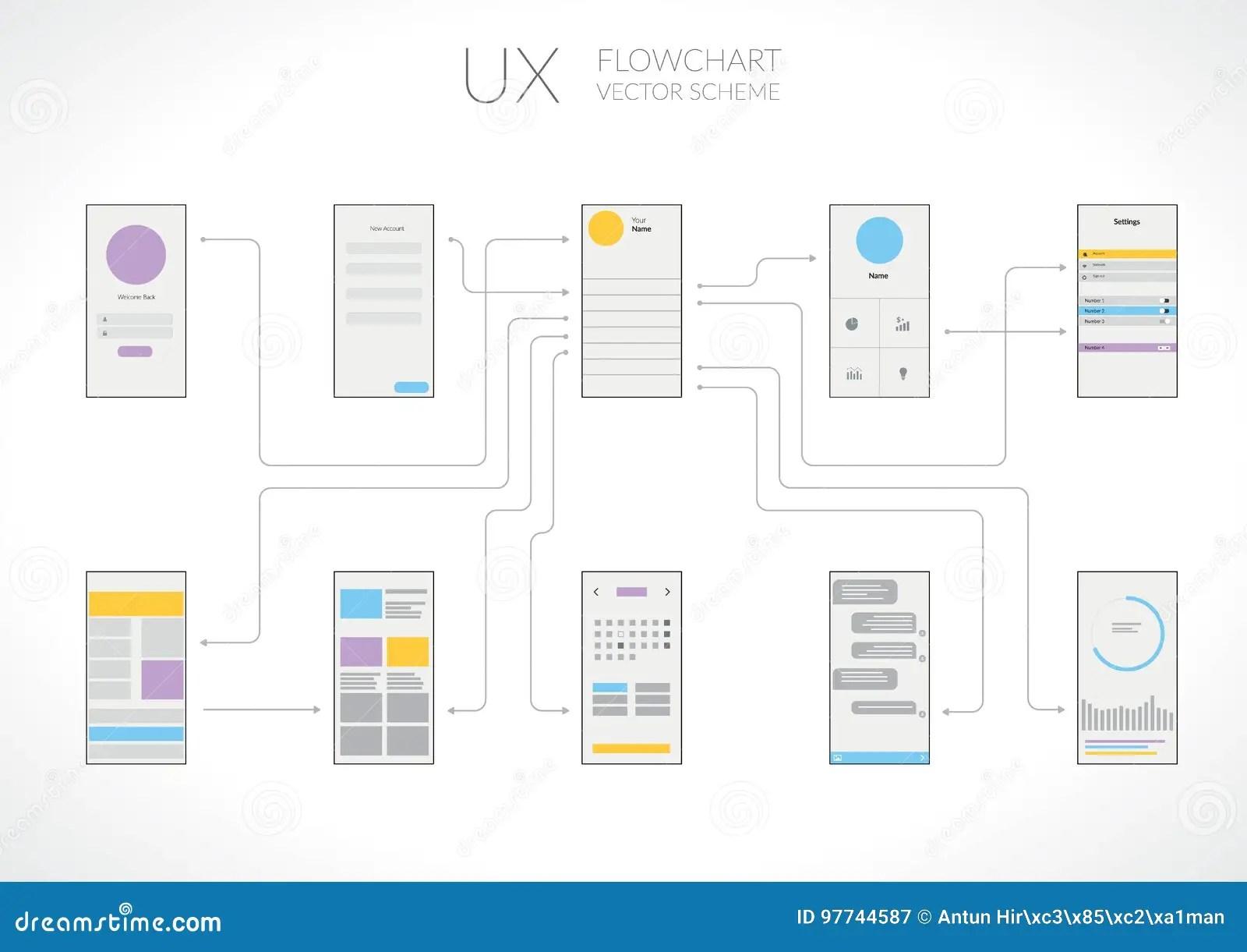 Organigrama Infographic De UI UX Ilustración del Vector
