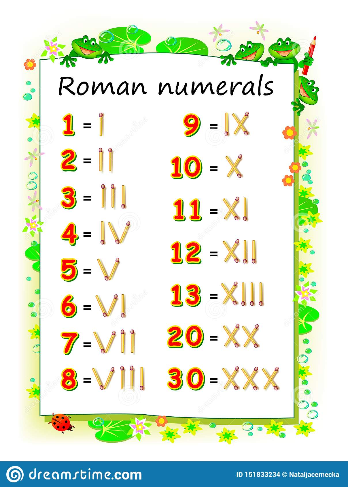 Educational Page For Children To Study Roman Numerals
