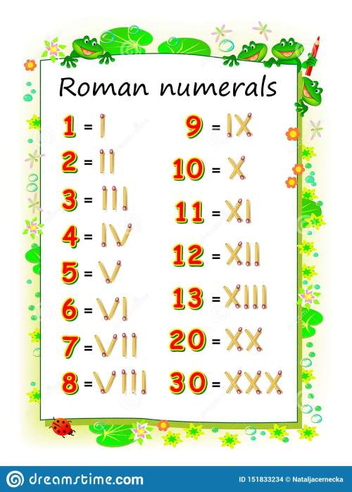small resolution of Roman Numerals Worksheets For Teachers Free   Printable Worksheets and  Activities for Teachers