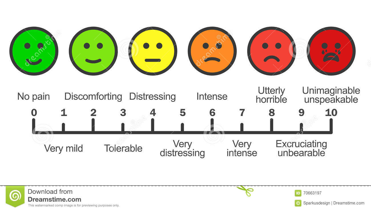 Chart Happy Doctor Face Emotion