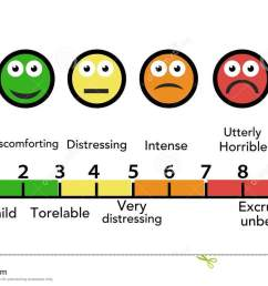 pain scale chart horizontal scalable [ 1300 x 821 Pixel ]