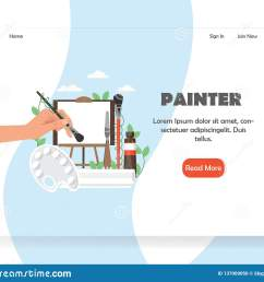 painter landing page template vector flat style design concept for artist website and mobile site development human hand holding paintbrush palette  [ 1600 x 1422 Pixel ]