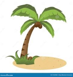 palm tree coconut palm clip art [ 1300 x 1390 Pixel ]
