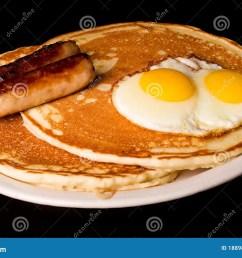pancake breakfast [ 1300 x 957 Pixel ]