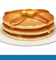pancakes [ 1300 x 875 Pixel ]