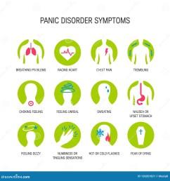 panic attack symptoms vector [ 1600 x 1690 Pixel ]