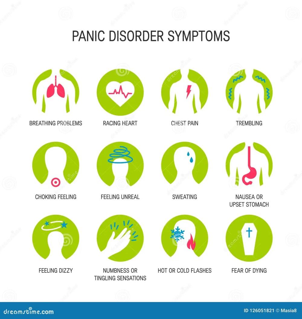 medium resolution of panic attack symptoms vector