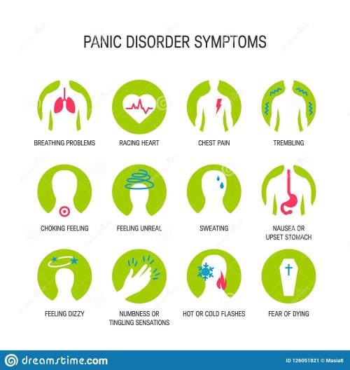 small resolution of panic attack symptoms vector