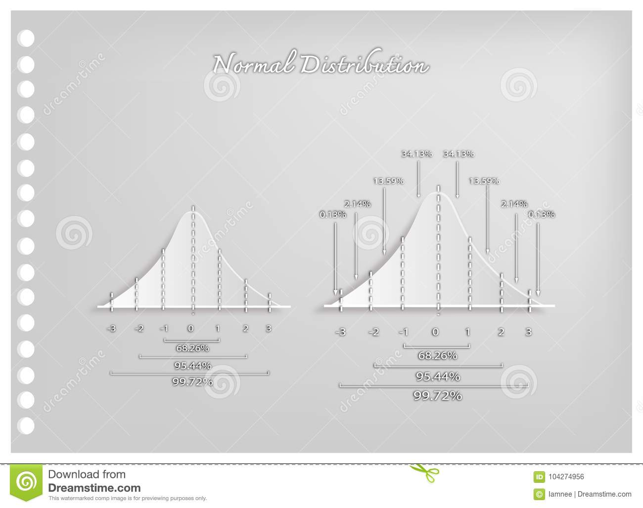 Paper Art Of Normal Distribution Chart Diagrams Stock