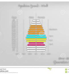 population and demography illustration paper art craft of population pyramids chart or age structure graph with baby boomers generation gen x  [ 1300 x 1026 Pixel ]