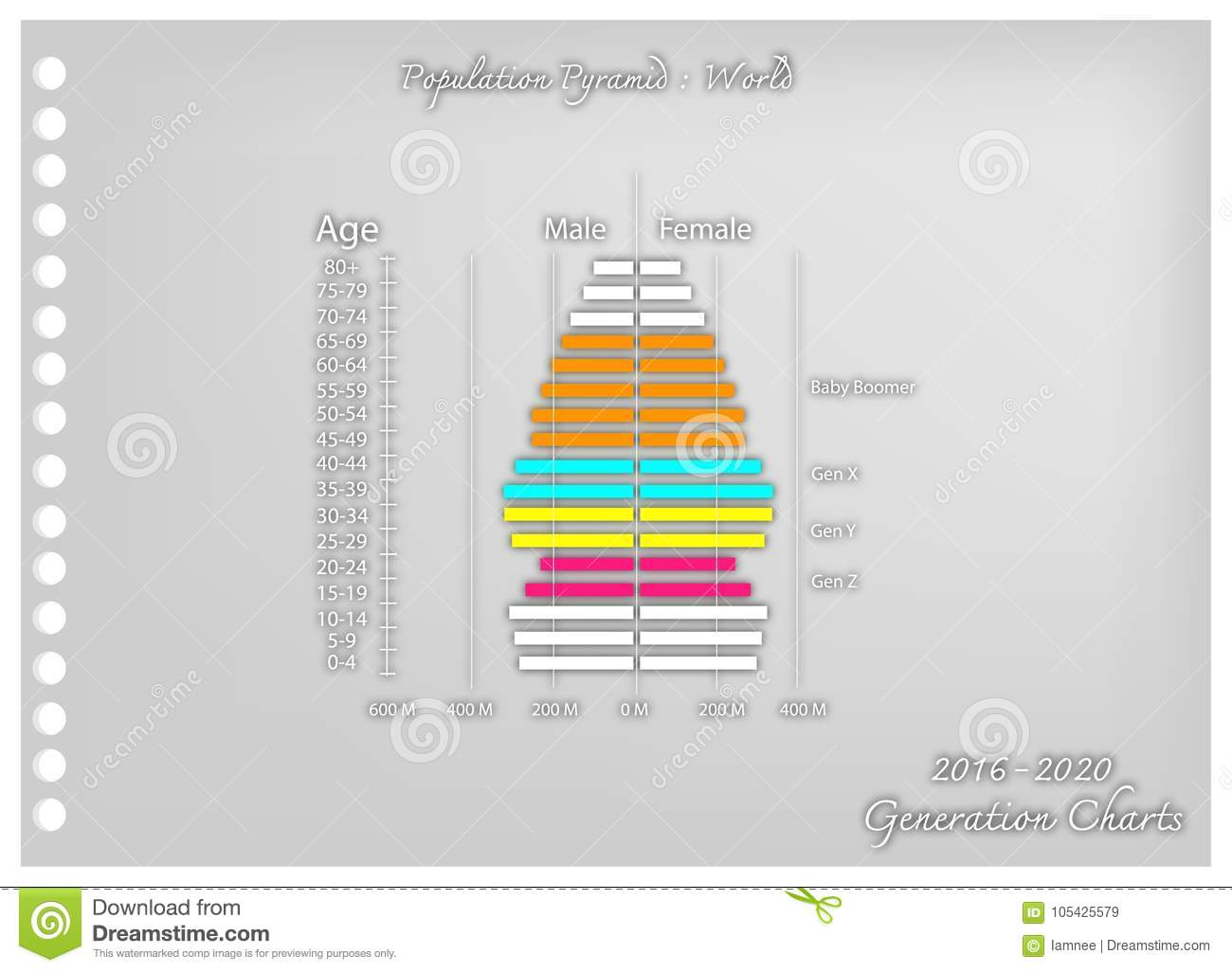 hight resolution of population and demography illustration paper art craft of population pyramids chart or age structure graph with baby boomers generation gen x