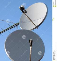 satellite dish telecommunication technology radio signal antenna radio antenne for wireless mobile phone connections mobile gsm umts on blue sky  [ 1065 x 1300 Pixel ]