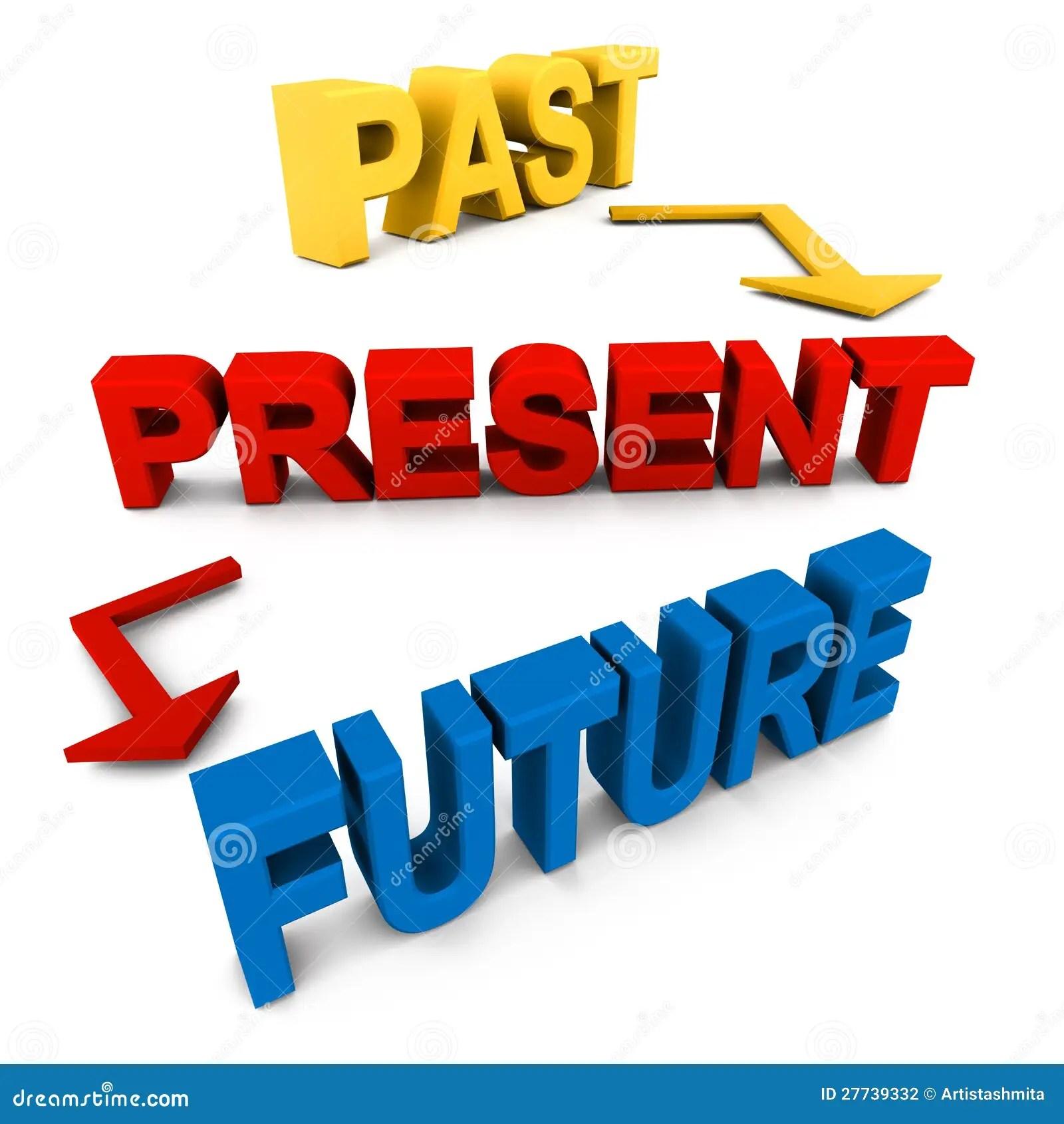 Past Present Future Stock Illustration Illustration Of