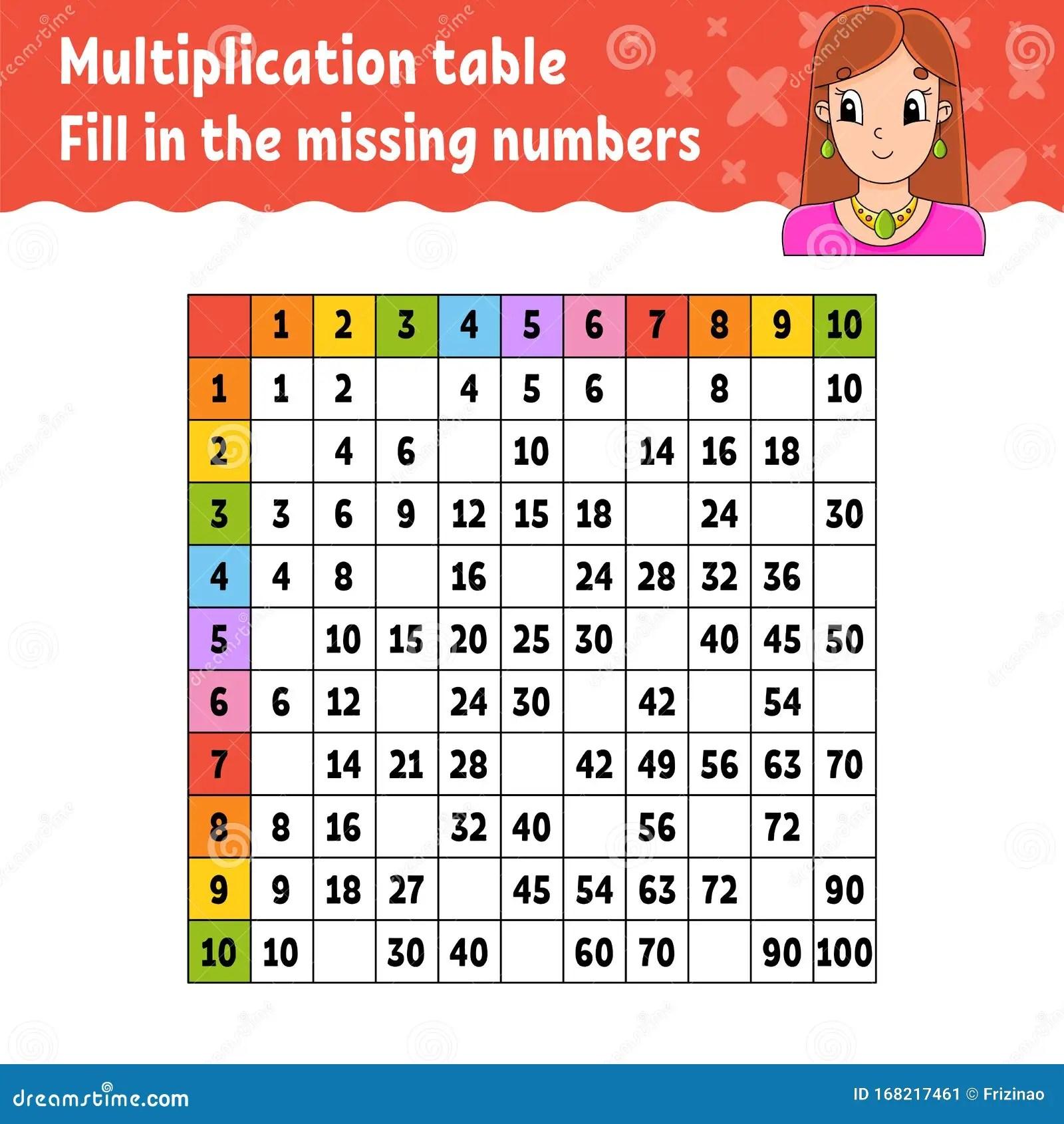 Multiplication Worksheet Stock Illustrations 193