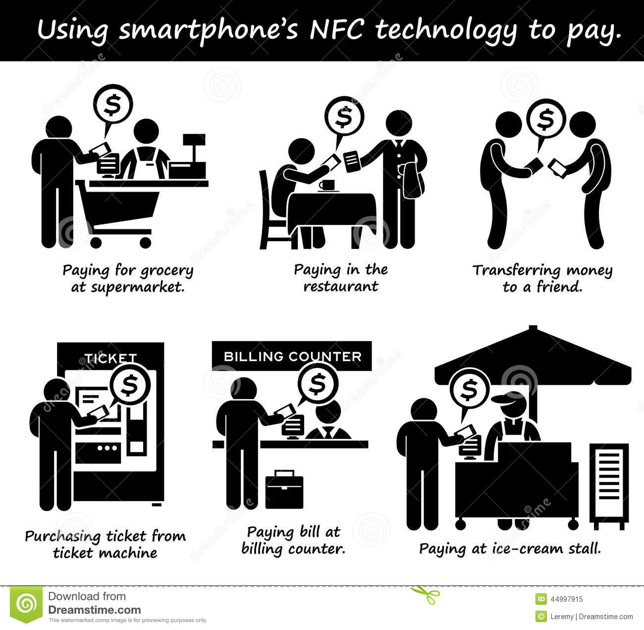 Paying With Phone Nfc Technology Cliparts Icons Stock