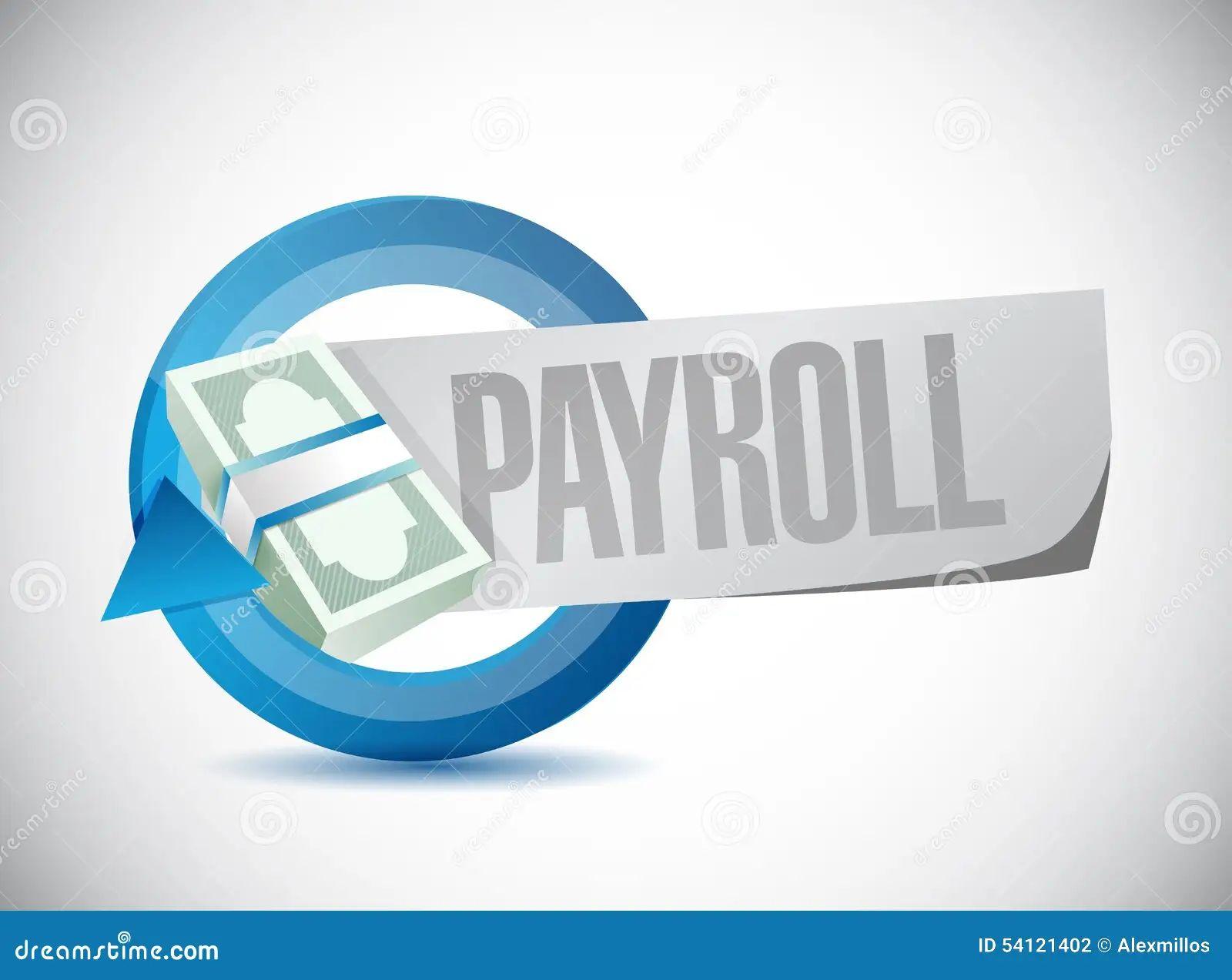 payroll documents