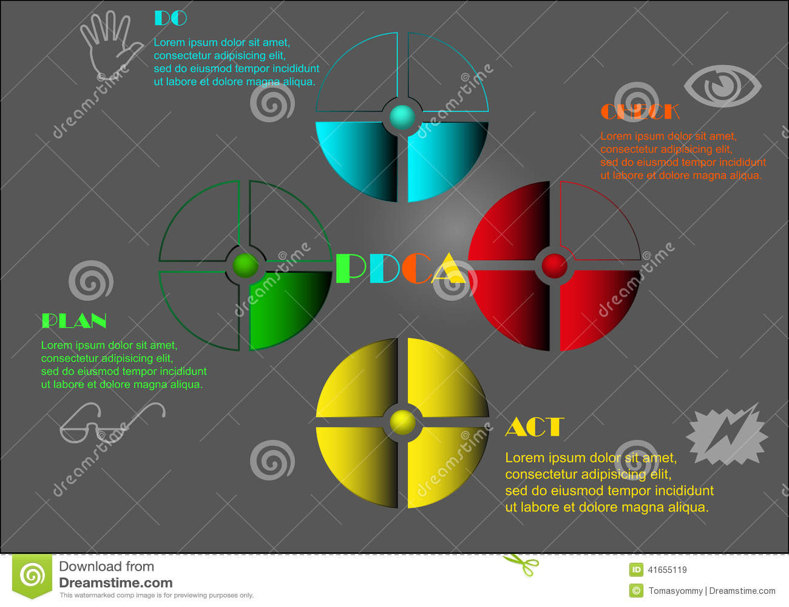 pdca cycle diagram yamaha moto 4 200 wiring diagrams stock vector image 41655119