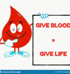 banner health care volunteer transfuse clipart campaign lifesaver medical charity blood donation template help quote graphic poster abstract transfusion  [ 1600 x 1587 Pixel ]