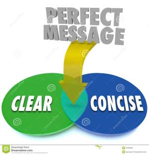 Perfect Message Clear Concise Venn Diagram Communication