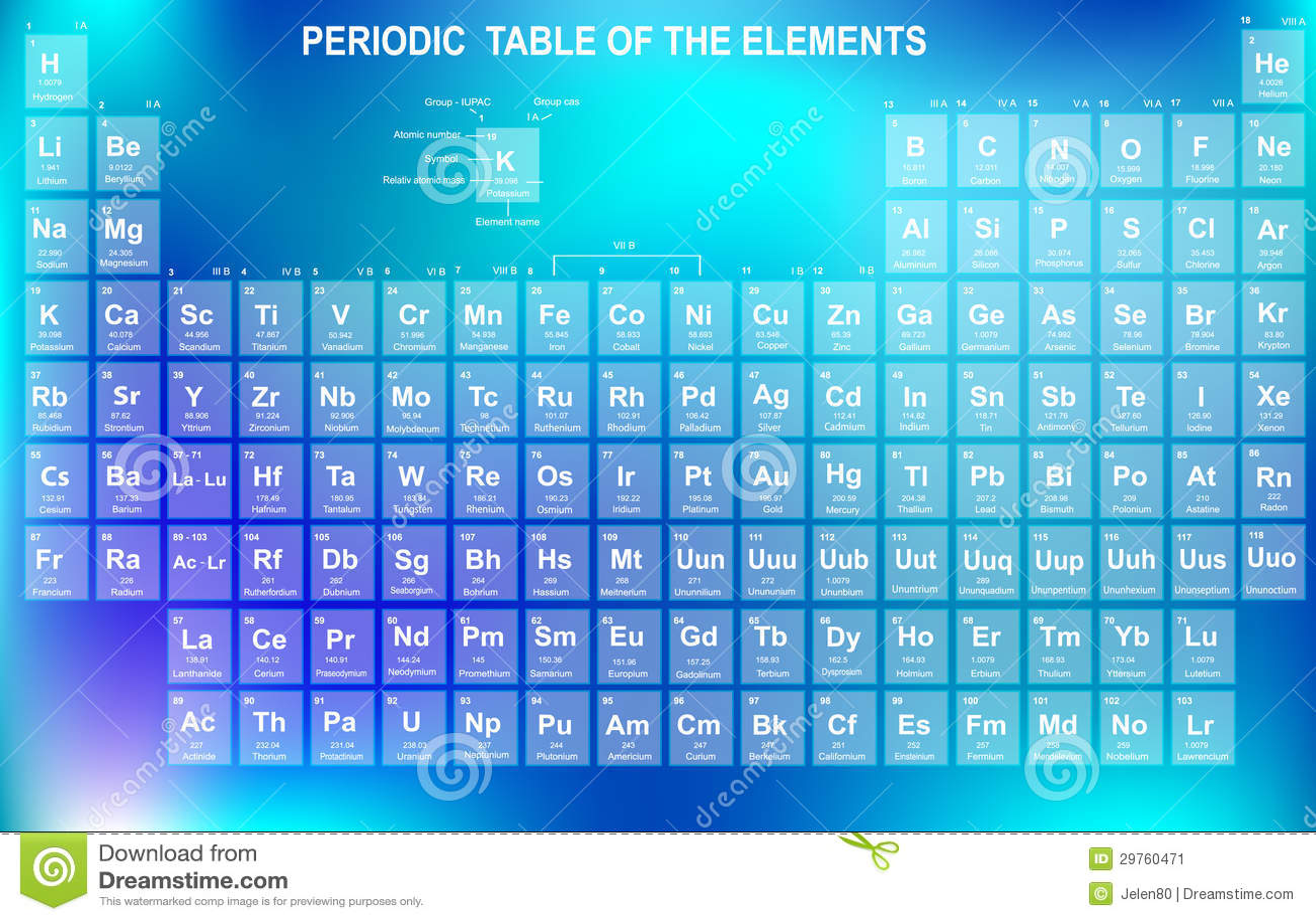 Periodensystem Der Elemente Vektor Abbildung