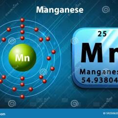 Diagram Of Manganese Rj11 Plug Wiring Periodic Symbol And Stock Vector