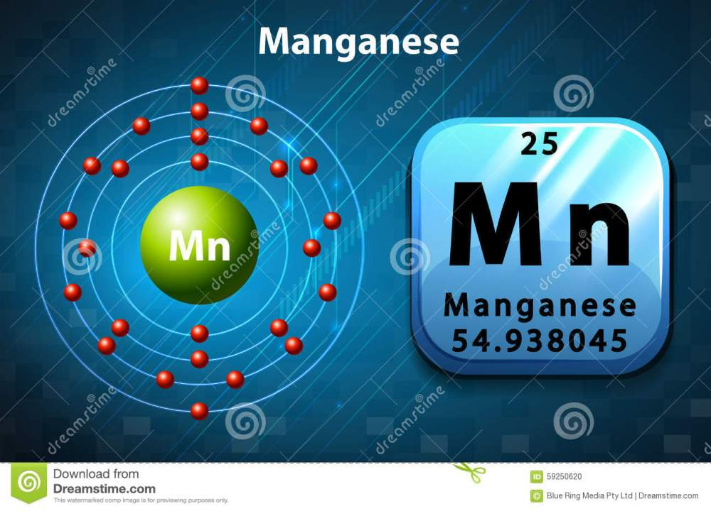 medium resolution of periodic symbol and diagram of manganese