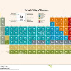 Diagram Of Modern Periodic Table 2000 Ford F250 Starter Solenoid Wiring The Chemical Elements English Version