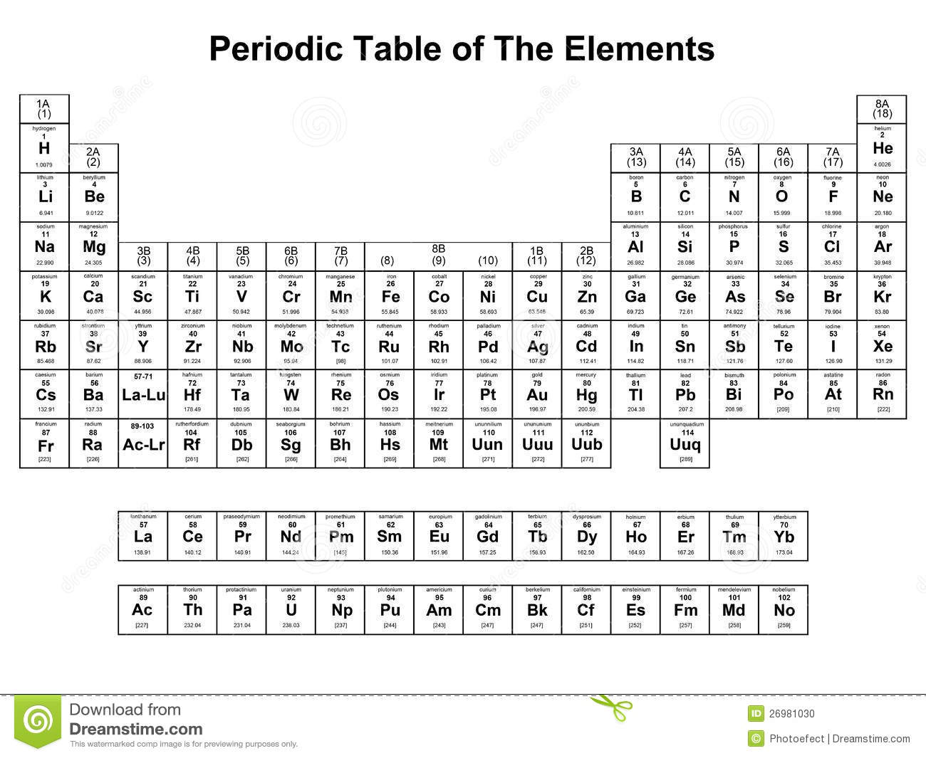 Periodic Table Of Elements Stock Photo