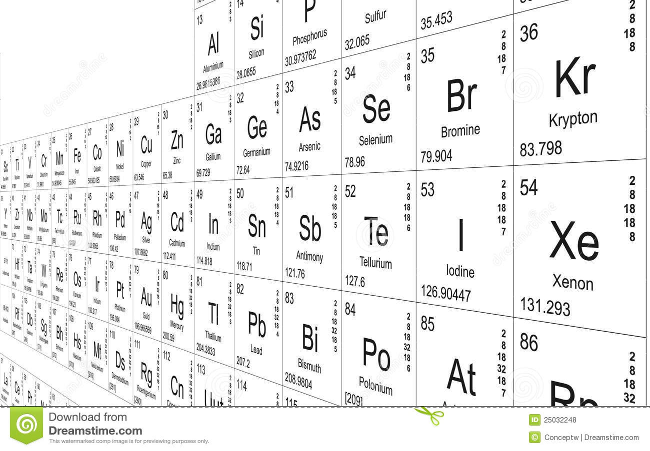 Periodic table perspective stock illustration. Image of