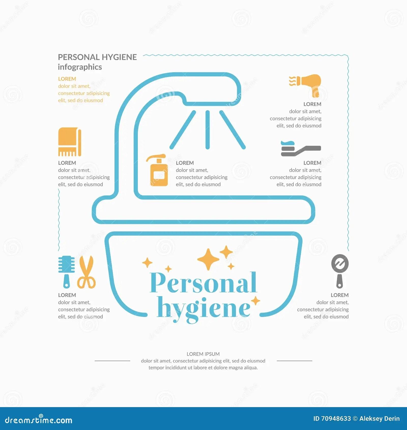 Hygiene Worksheet For Women