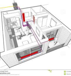 perspective cutaway diagram of a one bedroom apartment completely furnished with hot water radiator heating and gas water boiler as source of energy for  [ 1300 x 1092 Pixel ]