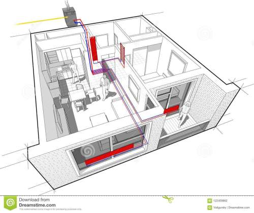 small resolution of perspective cutaway diagram of a one bedroom apartment completely furnished with hot water radiator heating and gas water boiler as source of energy for