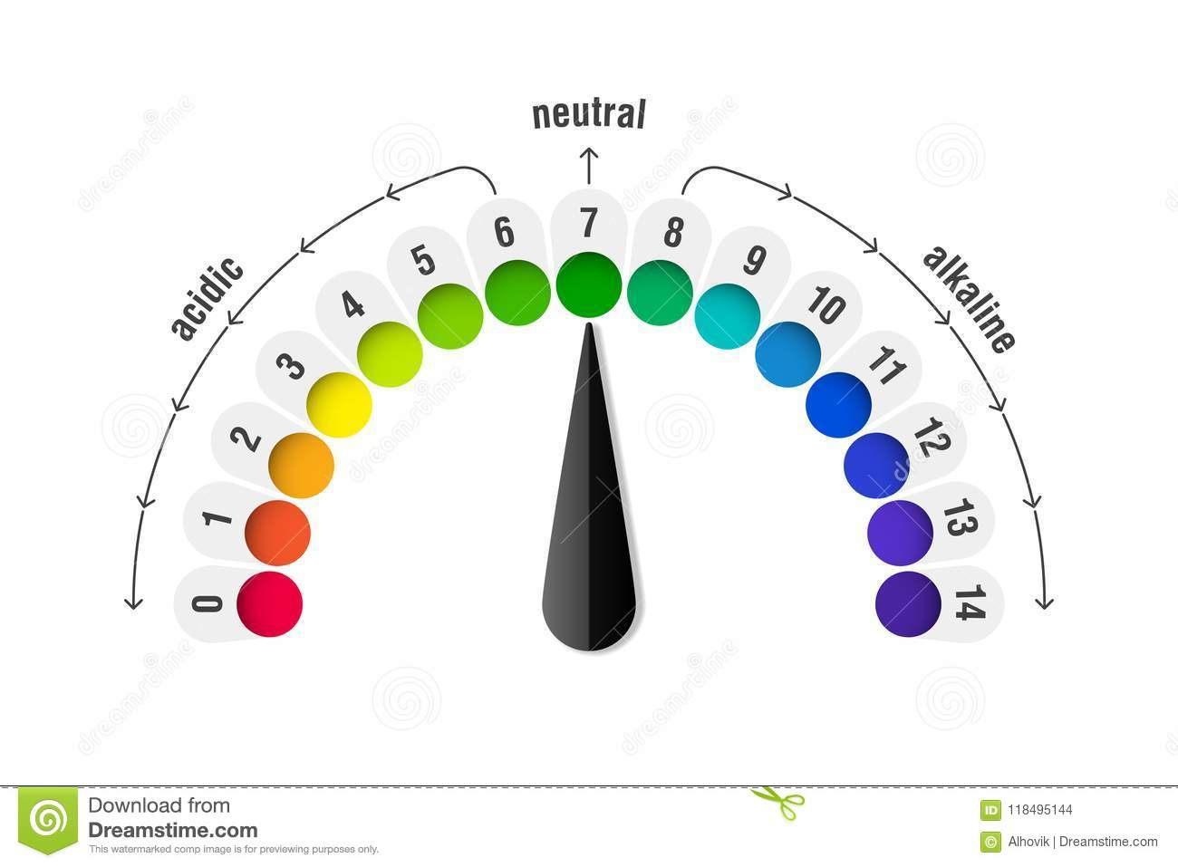 hight resolution of ph value scale meter for acid and alkaline solutions acid base balance infographic