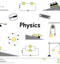 experiments equipment tools magnet atom pendulum newton s laws and the simplest mechanisms of archimedes [ 1300 x 965 Pixel ]