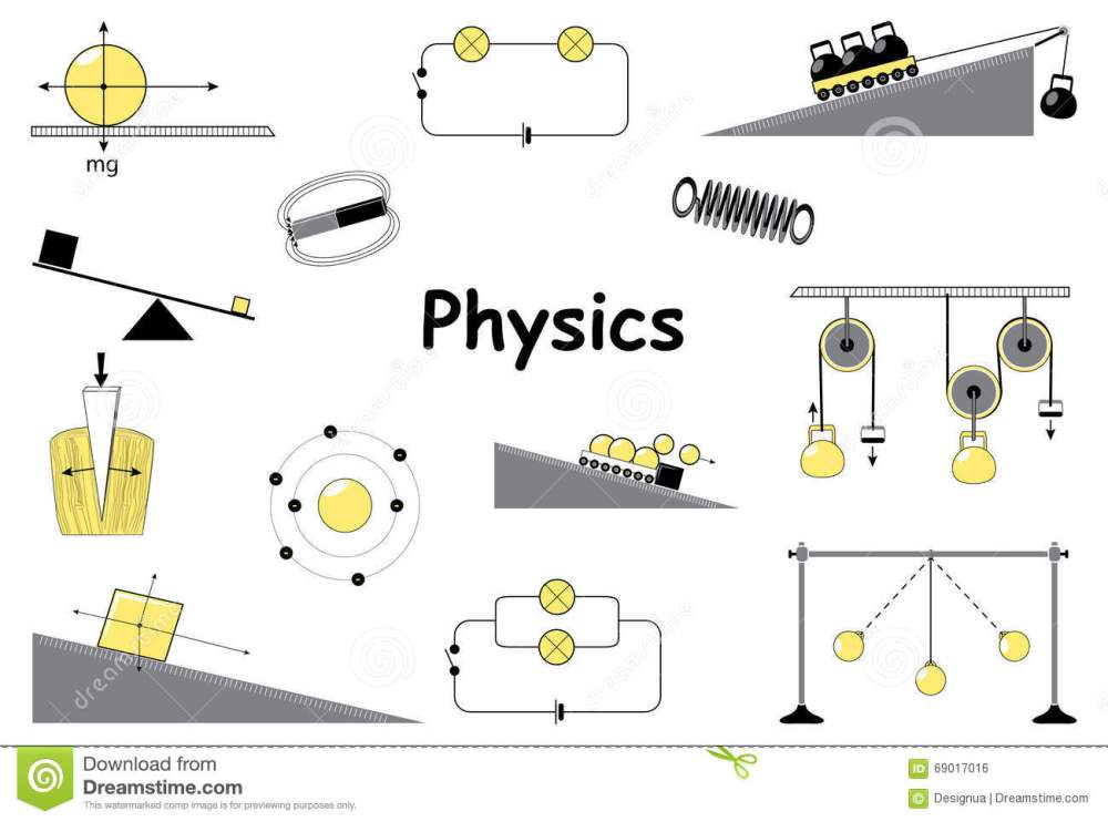 medium resolution of experiments equipment tools magnet atom pendulum newton s laws and the simplest mechanisms of archimedes