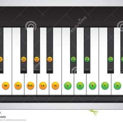 Notes On Piano Keyboard Diagram Obd2 To Obd1 Wiring Keys Chart Stock Vector Image Of Symbol