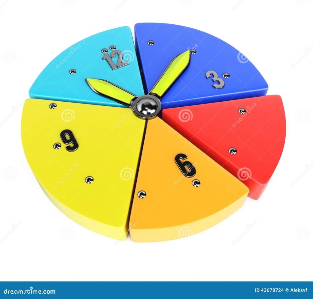 medium resolution of pie chart with clock handles