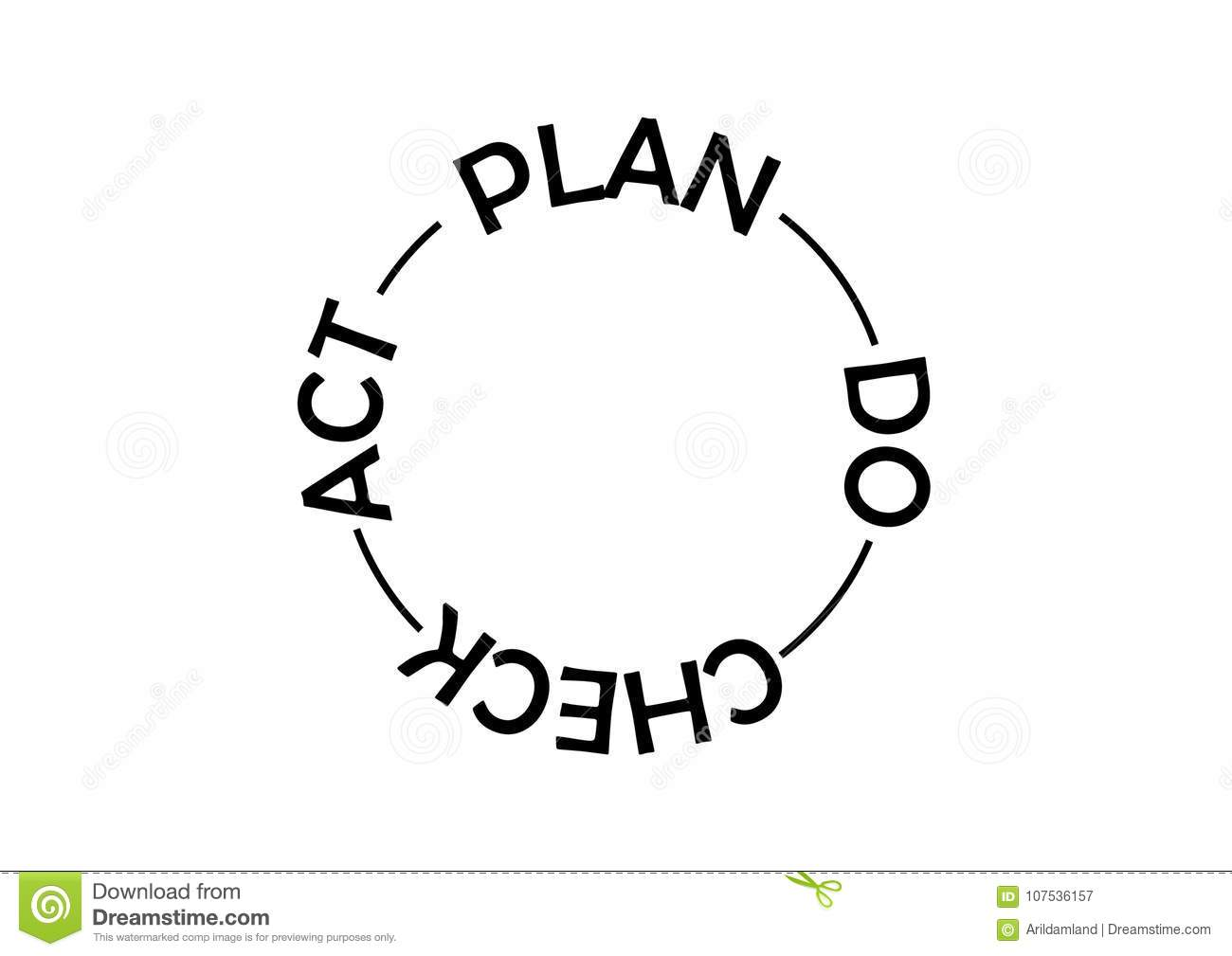 Pdca Circle Royalty Free Stock Photography